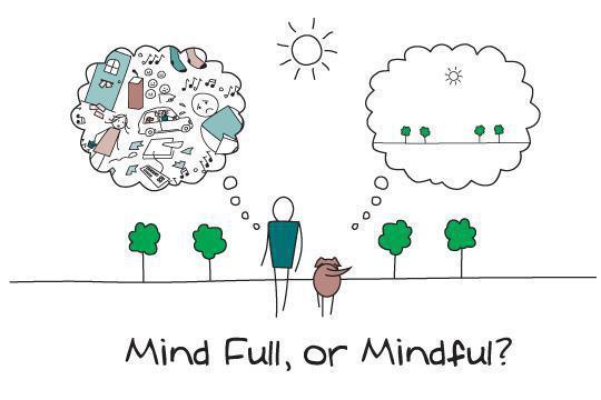 Mindfulness Uważność Idea Club Jelenia Góra
